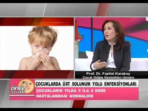 Çocuklarda Üst Solunum Yolu Enfeksiyonları - Önce Çocuğum