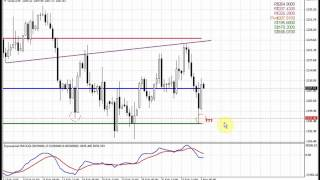 Forex Peace Army | Sive Morten Gold Daily 03.03.15