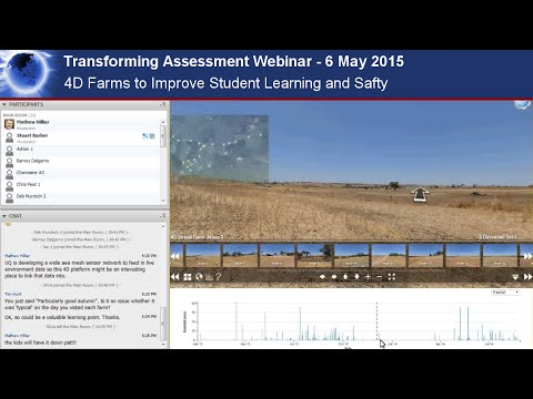 Development of 4D farms to improve student learning and safe