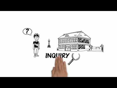 Anastasis Academy explains the benefits of inquiry based learning.