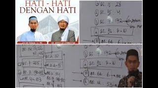 Seru Duet Aa Gym Dan Ustadz Adi Hidayat Di Masjid Daarut Tauhid Bandung (Hati-hati dengan Hati bag2)