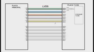TV LCD 25   Transmissão LVDS parte 1