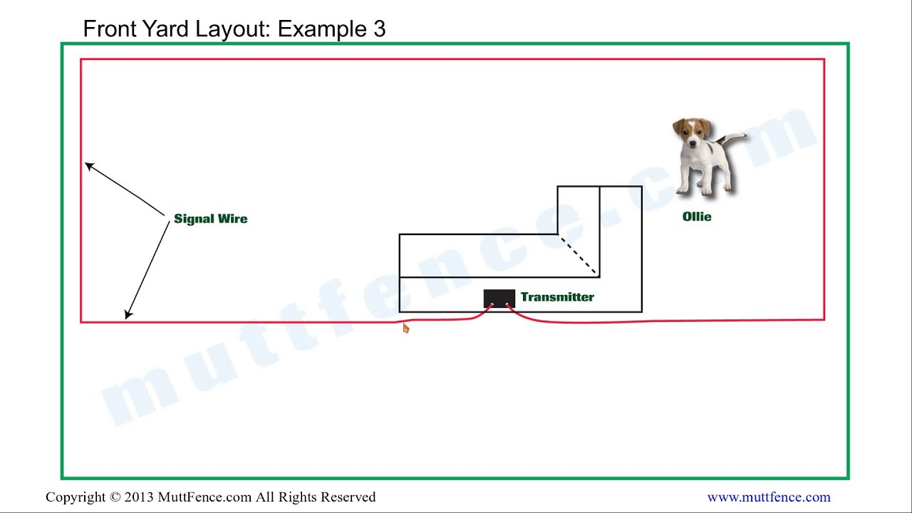 Wiring Diagram Invisible Fence : In ground dog fence front yard installation youtube