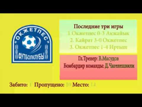 Прогнозы на спорт 30.03.2012 прогноза на спорт париматч
