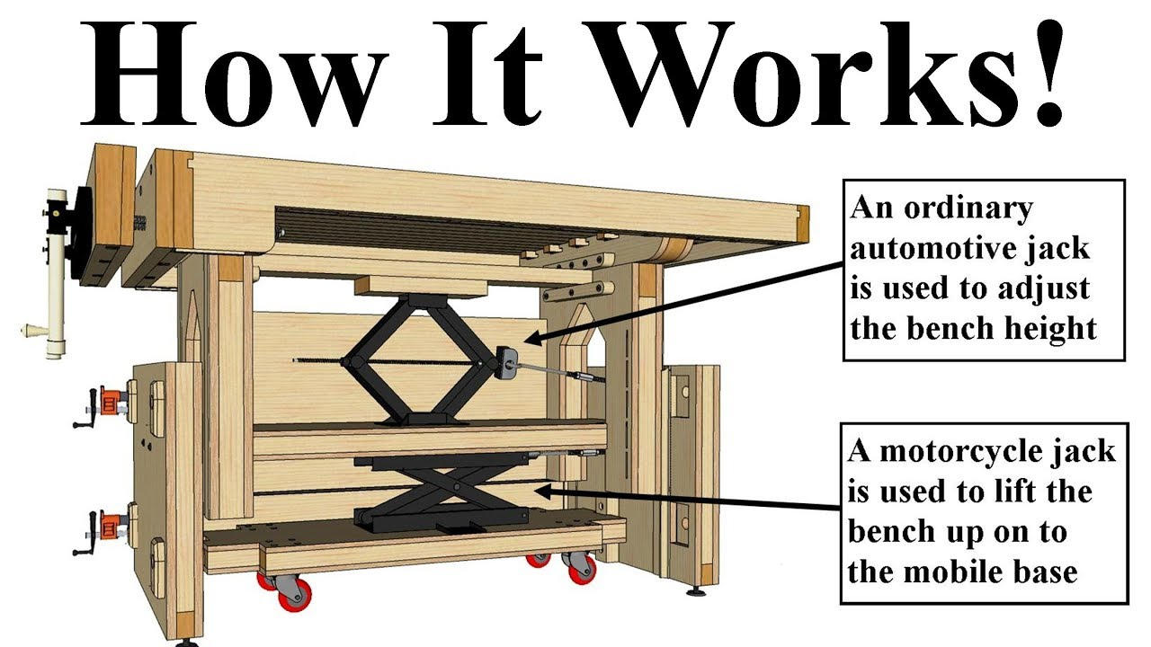 Workbench Height For 56