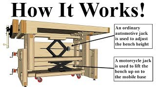 Adjustable Height Workbench Design  w/ Built in Mobile Base