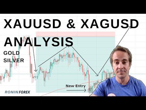 xauusd-&-xagusd-forex-analysis-~-trading-xau/usd-and-xag/usd