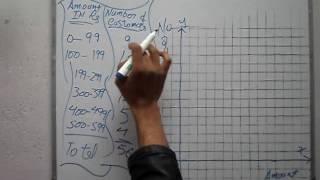 erstellen Sie eine häufigkeitstabelle und Balkendiagramm Beispiel der Übung 10.1 Q 2 Buch Allgemeine Mathematik 9 PTB