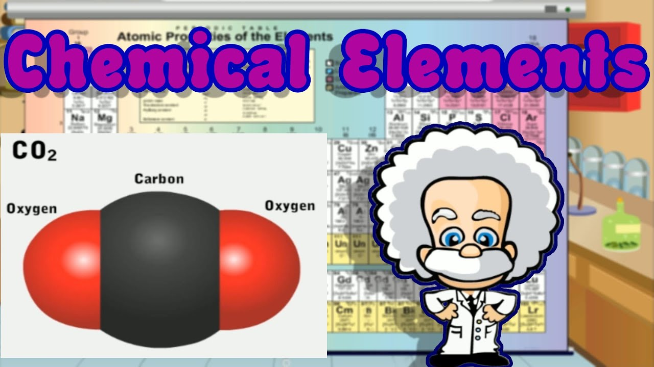 Chemical Elements Compounds Periodic Table States Of Matter