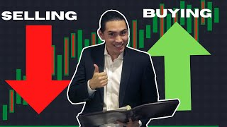 Buying and Selling Forex Explained For Beginners
