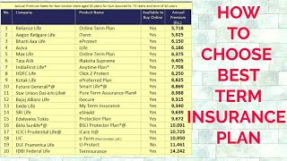 Term Insurance Plan 2018 | mutual funds are subjected to market risk