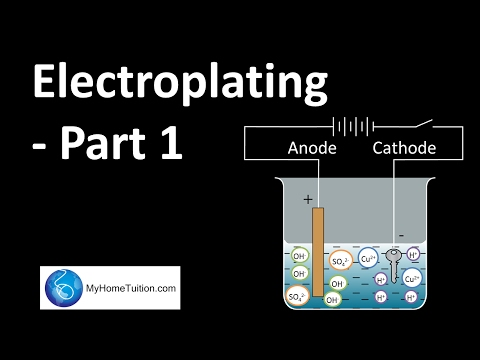 Applications Of Electrolysis - Study Material for IIT JEE | askIITians