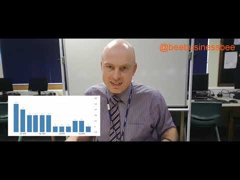 Unemployment - What is it? How is it Calculated? BeeBusinessBee Vlog