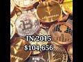 Bitcoin & Crypto Trading - ல Invest செய்யுறதுக்கு முன்னாடி இத தெரிஞ்சிகோங்க   #shorts #invest