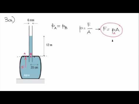 Hidrostática - Resolução de Exercícios (parte 1)