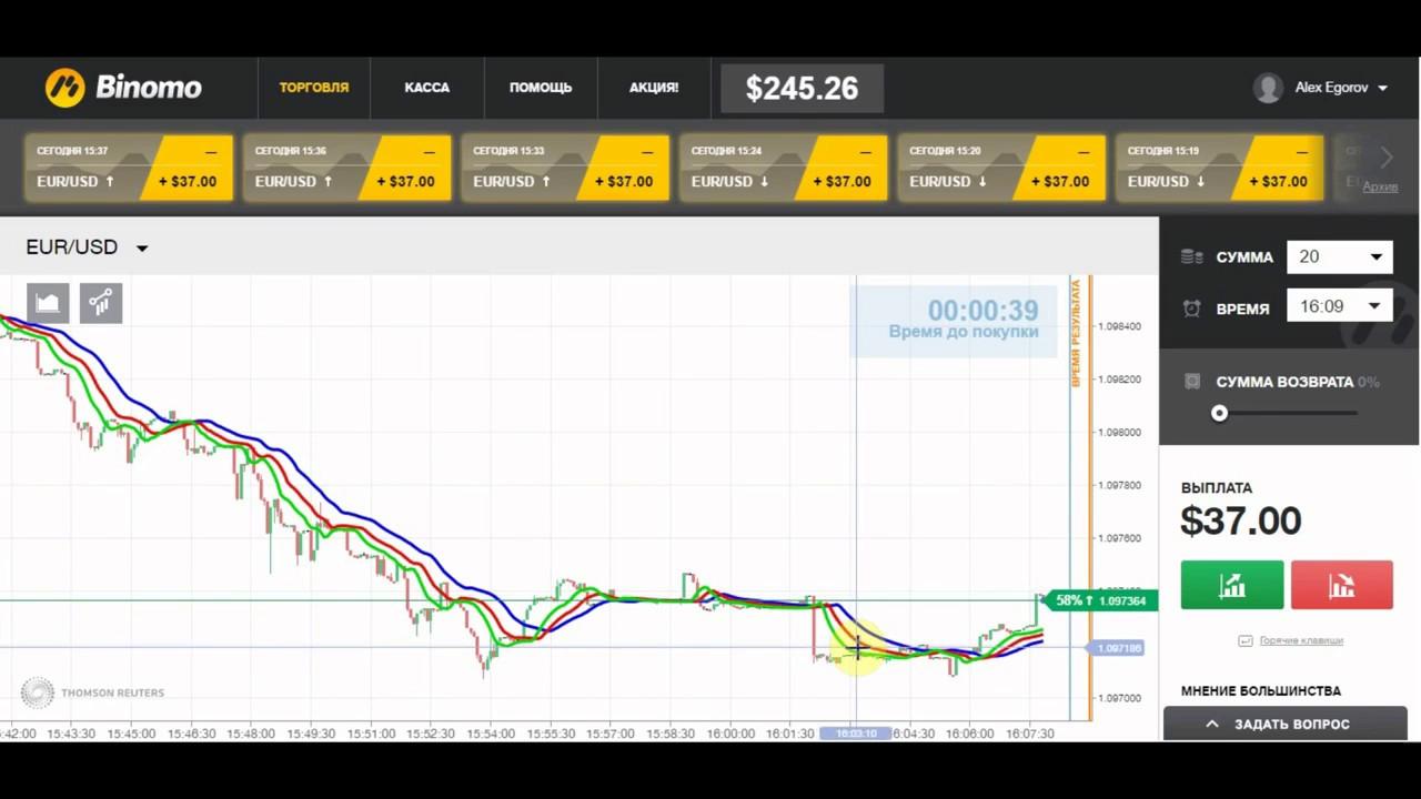 Торговый робот forex trend river 2.0 скачать бесплатно форекс excel из csv