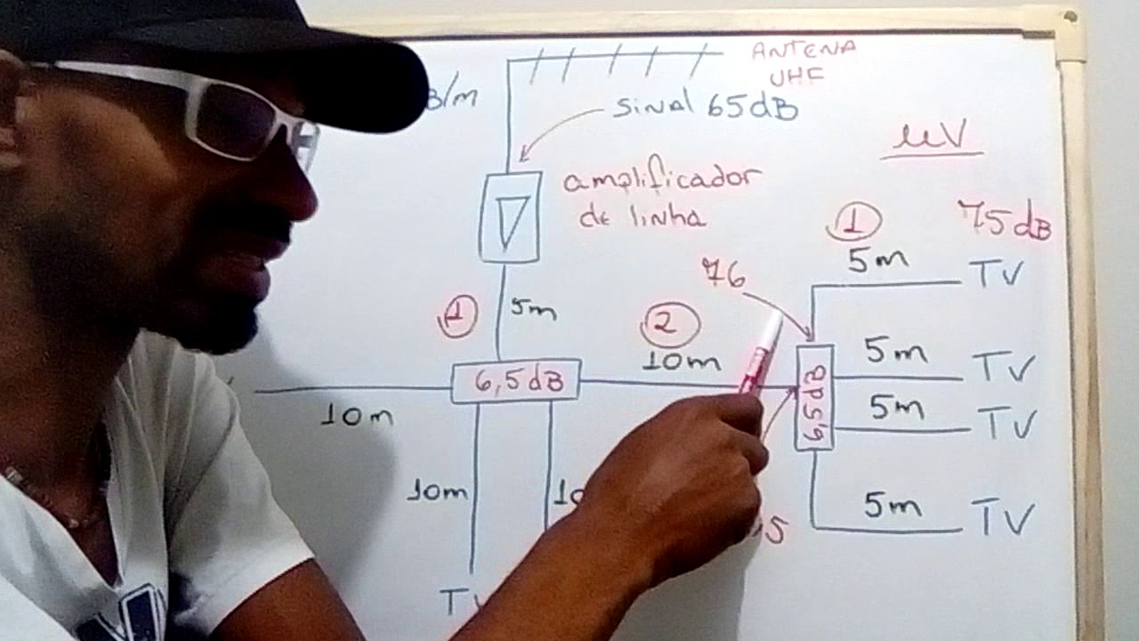 3f56b4d64 Projeto de Amplificador de Linha - TV DIGITAL - YouTube