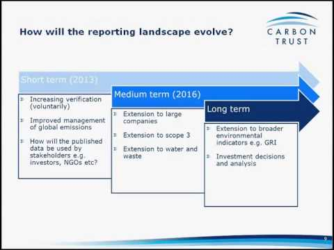 Inside Sustainability Webinar: Mandatory Carbon Reporting - 3 July 2013