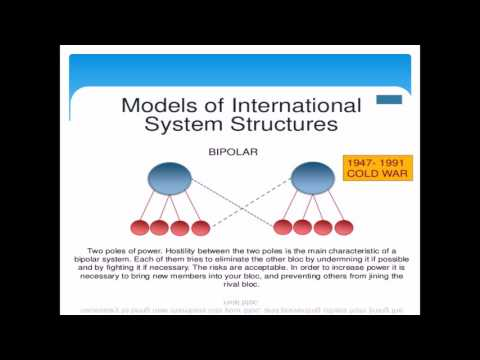 international system/international relations