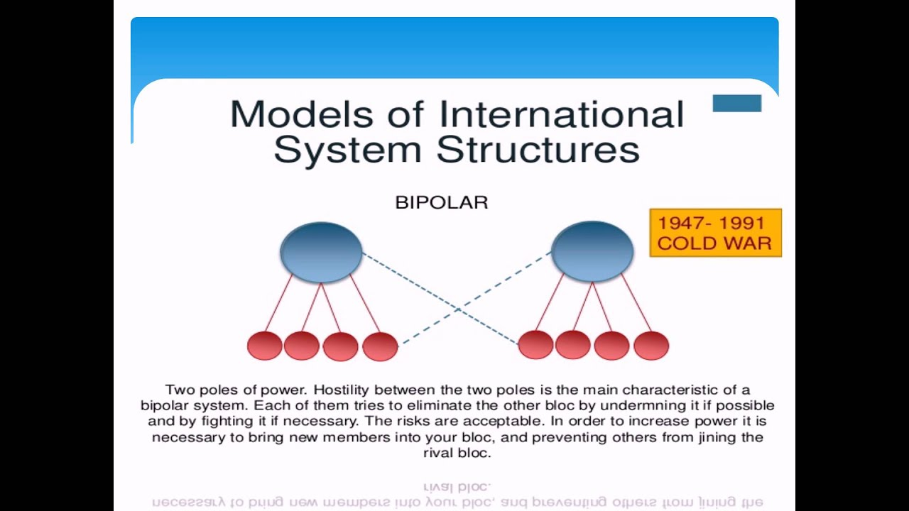 international system 5 international systems technologies reviews a free inside look at company reviews and salaries posted anonymously by employees.