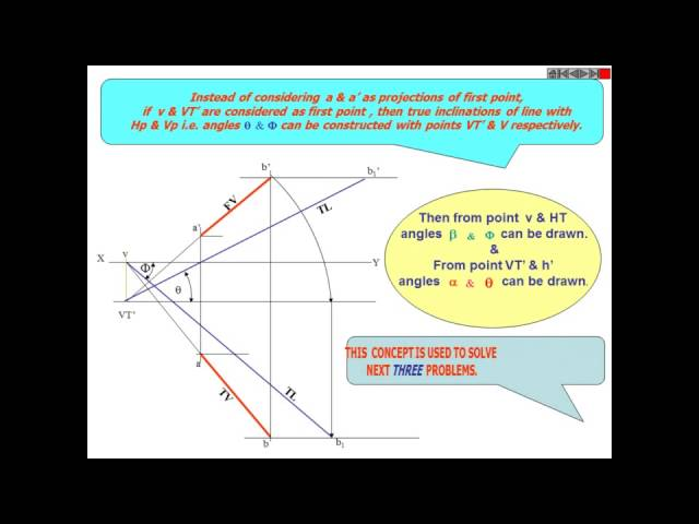 Projection Of Lines Pdf