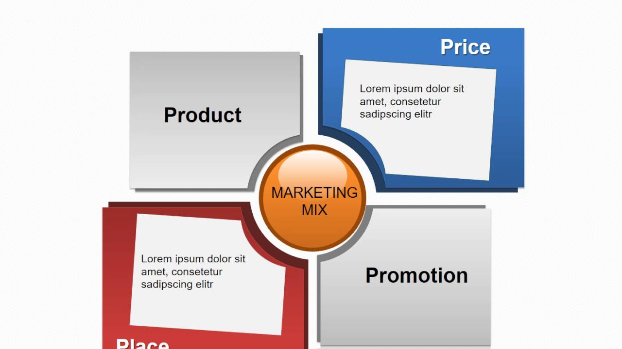 customer satisfaction on marketing mix of Title customer satisfaction in the retail market marketing mix customer satisfaction is a measure of how an organisation's total product.