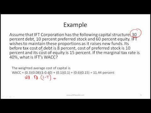 CFA Level I Cost of Capital Lecture - Part 1 - by Mr. Arif Irfanullah