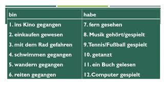 German Grammar Was hast du letztes Wochenende gemacht? screenshot 3