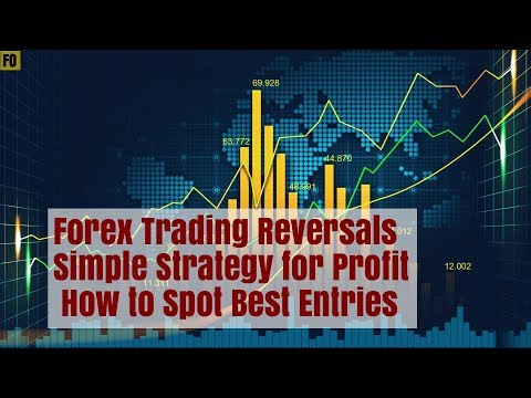 Cad jpy forex analysis