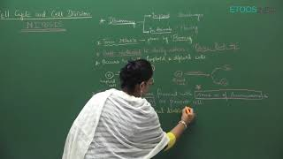 Cell Cycle and Cell Division  video Lecture by Dr.Akanksha Agarwal (AA Mam)