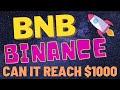 BINANCE Coin Price Prediction 2021🔥 | BNB Price Prediction 2021 | Can BNB Reach $1000?