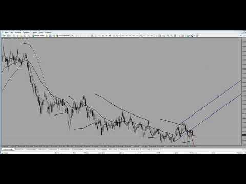 Прогноз EUR/USD 190719
