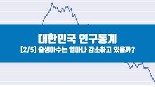 02 대한민국 인구통계 point lineplot으로 …