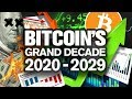 World Economy Dips Into CHAOS! BITCOINs The Only Hope!