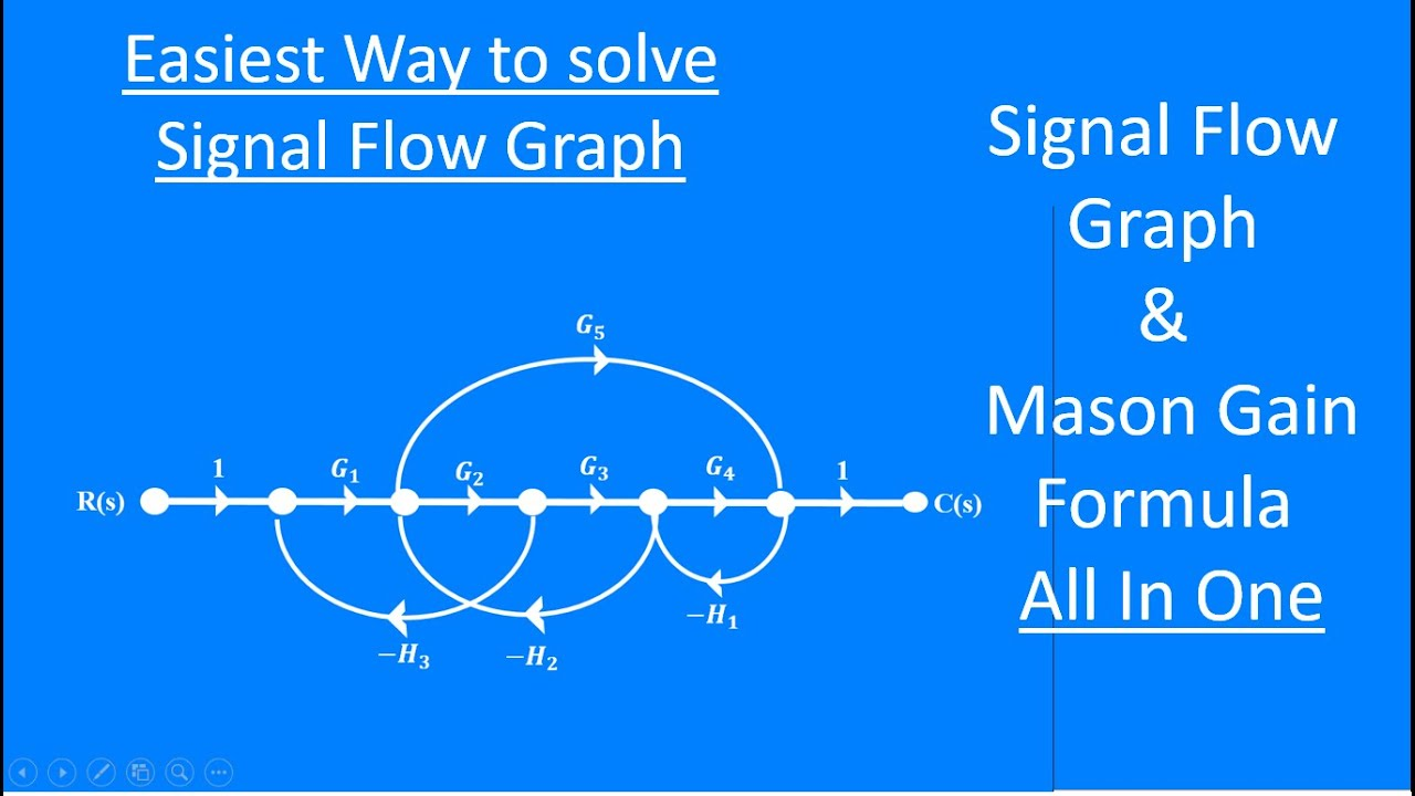 how to find h z from signal flow graph