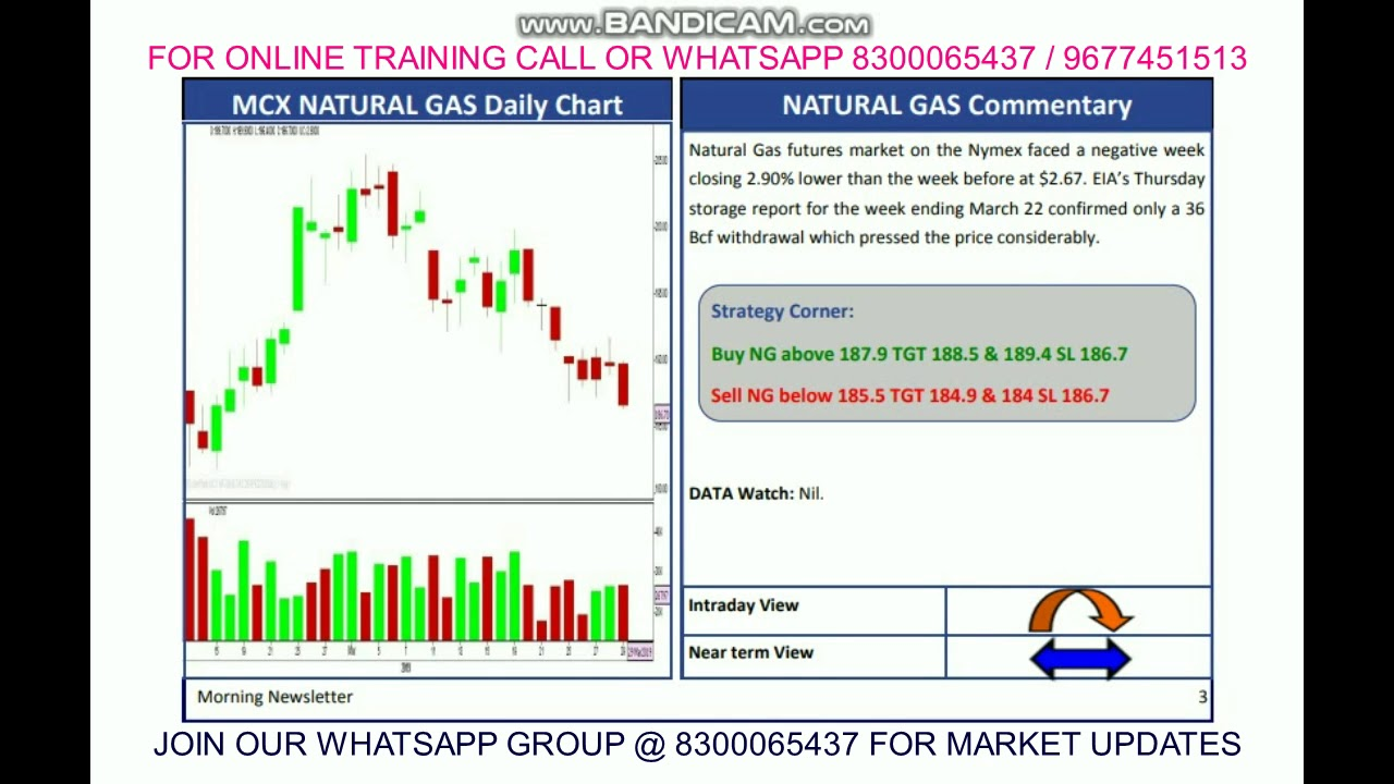 TODAY 1ST APRIL COMMODITY BUY/SELL LEVELS| CRUDEOIL| COPPER| ZINC|  GOLD|SILVER|