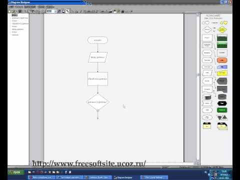 Рисование блок схем