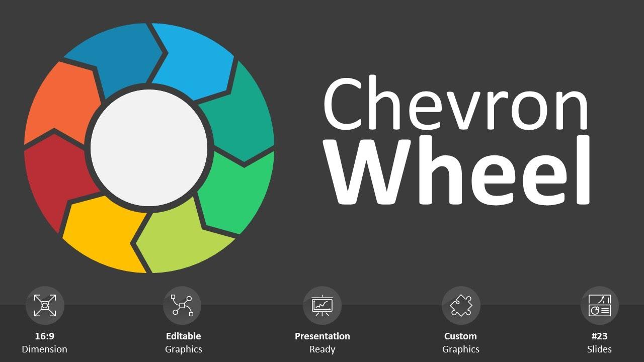 chevron wheel editable powerpoint youtube
