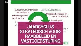 Jaarcyclus strategisch voorraadbeleid en vastgoedsturing