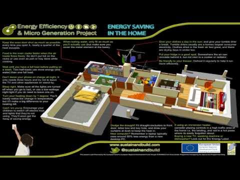 Energy Efficiency & Micro Generation Project - Energy Saving in the Home