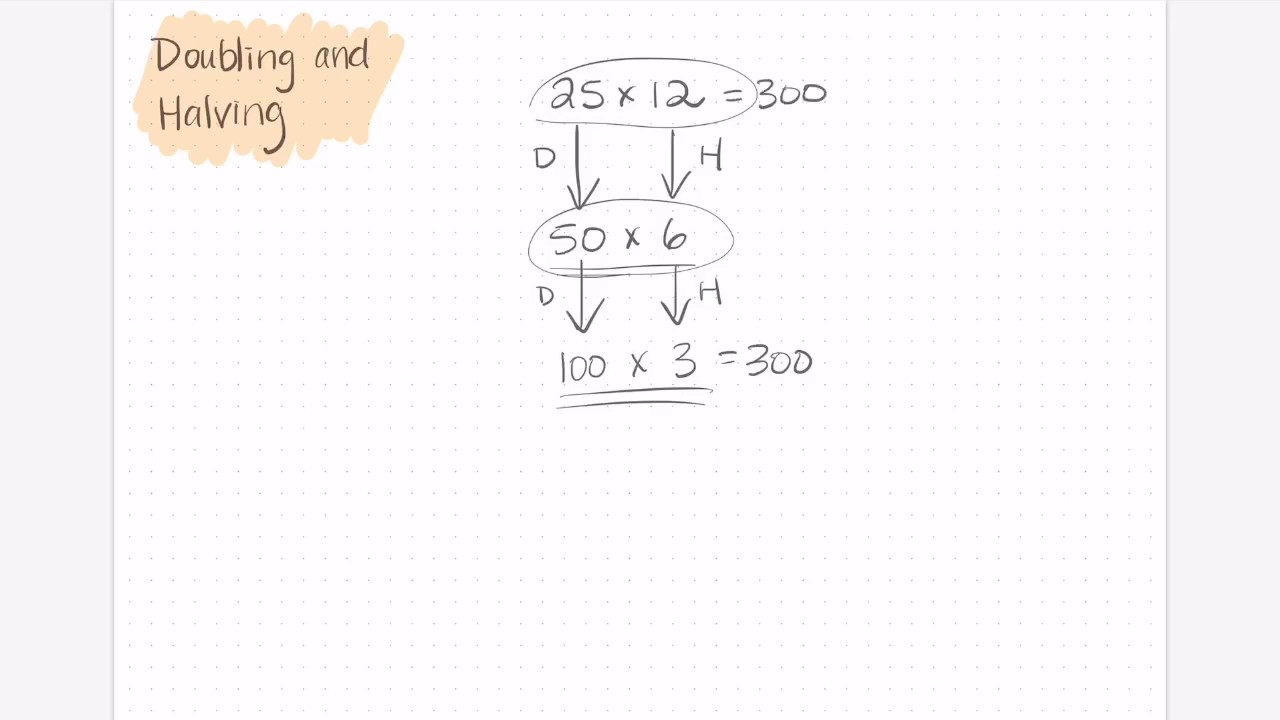 medium resolution of How to Use Halving and Doubling for Multiplication - Shelley Gray