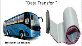 What is BUS in Computer Architecture ? BUS : Address Bus, Data Bus , Control Bus
