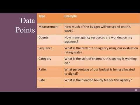 Marketing Procurement Business Intelligence
