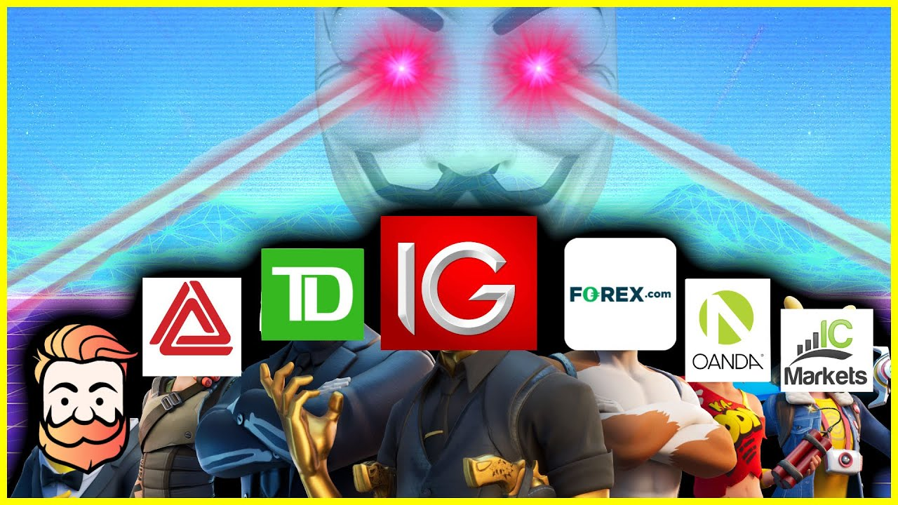 BEST FOREX BROKERS 2020  TOP 8 HOTTEST  FOREX BROKERS REVIEW