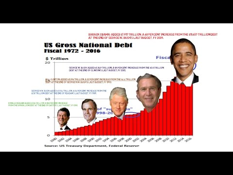 The National Debt Question... How High Can It Go???