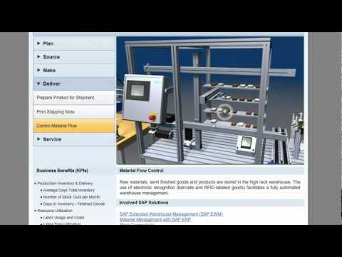 SAP Manufacturing  |  Future Factory