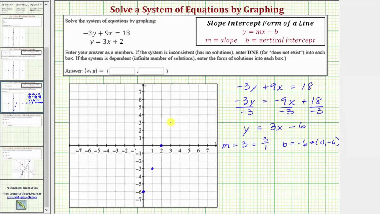 ex: solve a linear system of equations by graphing (no solution