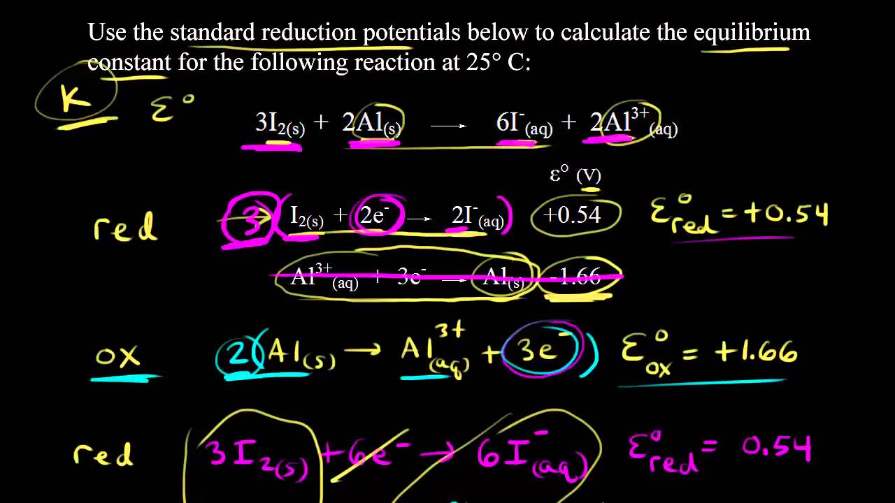 Calculating the equilibrium constant from the standard ...