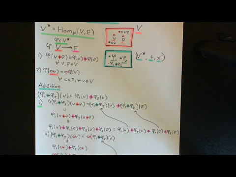 Dual Vector Spaces Part 1