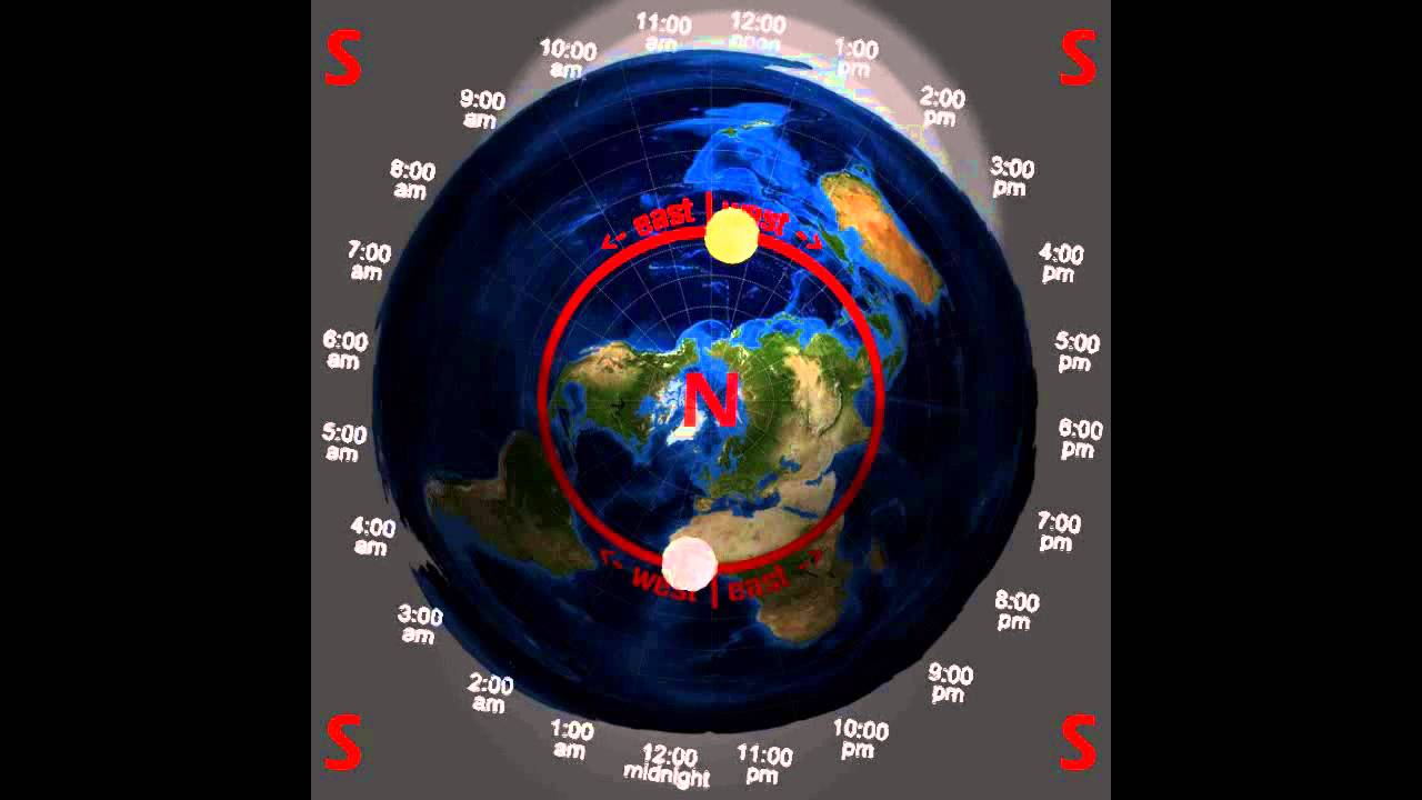 Flat earth animation. Sunlight & timezones   YouTube